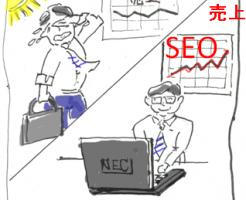 SEO検索上位表示=営業活動